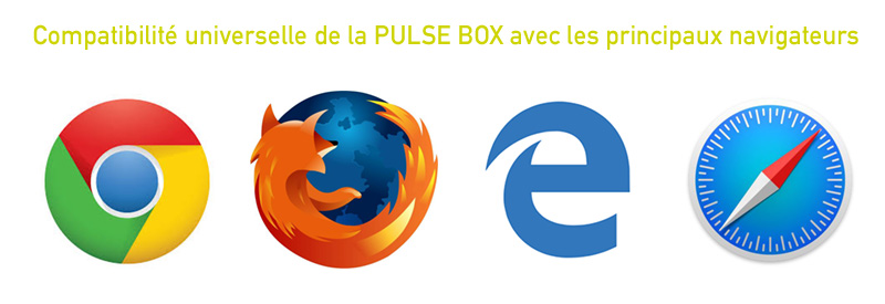 Compatibilité universelle de la PULSE BOX avec les principaux navigateurs